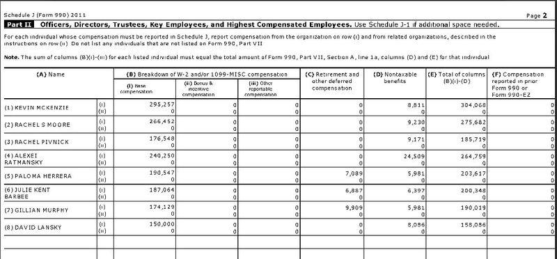 2011 Compensation