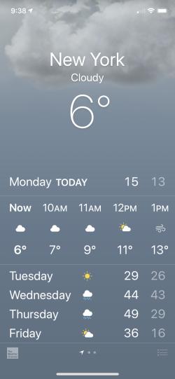 6 degrees