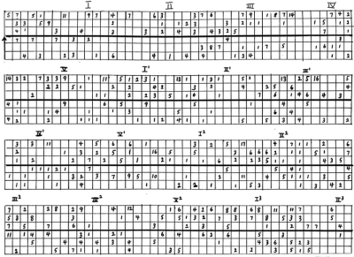 Numeral-notation-in-Morton-Feldmans-IXION-1958-Fragment-of-the-1-st-page-in-the