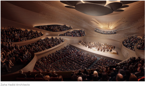 Screenshot_2020-02-07 Zaha Hadid Architects to build futuristic concert hall in Yekaterinburg (PICS)(4)